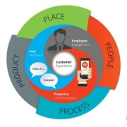 customer-experience-in-the-contact-centre-yiannis-maos-4-638