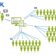 Mitek_Automatic Telemarketing system