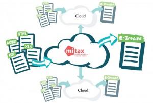 hóa đơn điện tử mitax